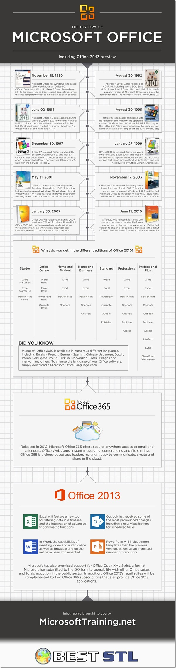 history-of-microsoft-office