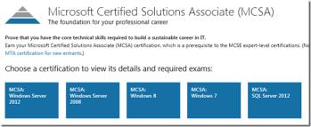 ☀ MS BI # 87– MCSA : Microsoft Certified Solutions