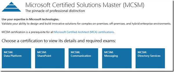 ☀ MS BI # 87– MCSA : Microsoft Certified Solutions Associate # 2 ...