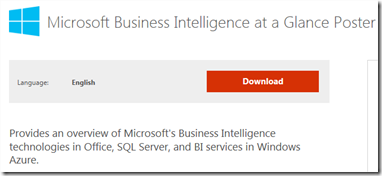 Microsoft Business Intelligence at a Glance Poster–Download (1/6)