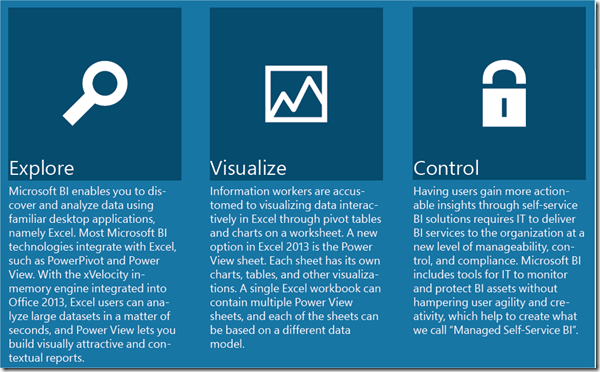 Microsoft Business Intelligence at a Glance Poster–Download (6/6)