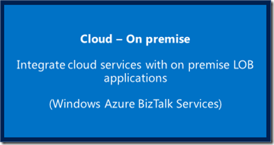 Session Updates :TechEd 2013- DBI-B338 - Developing Hybrid Solutions with Microsoft BizTalk Server 2013 and Windows Azure-Video & features (4/6)